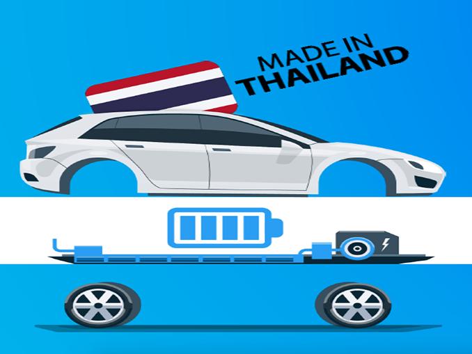 กรุงไทยประเมินยอดใช้ยานยนต์ไฟฟ้าในประเทศแตะล้านคันในปี 2571 คาดไทยเป็นฐานผลิตรถไฮบริด